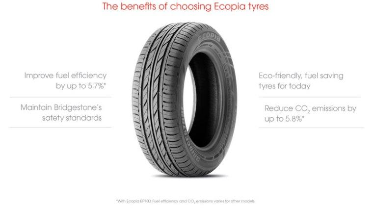 Harga Ban Bridgestone Ecopia untuk new avanza 2012